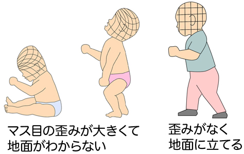 赤ちゃん 立てない 歩けない