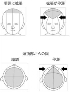 マス目の拡張
